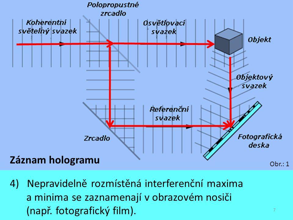 7 Záznam hologramu 4) Nepravidelně rozmístěná interferenční maxima a minima se zaznamenají v obrazovém nosiči (např. fotografický film). Obr.: 1