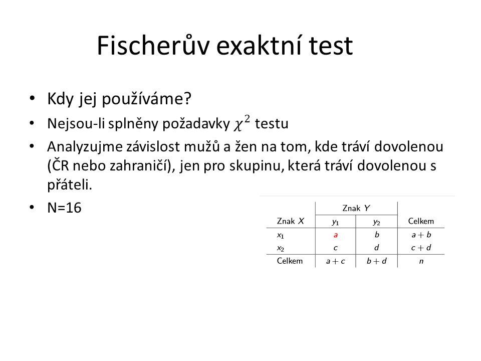Fischerův exaktní test