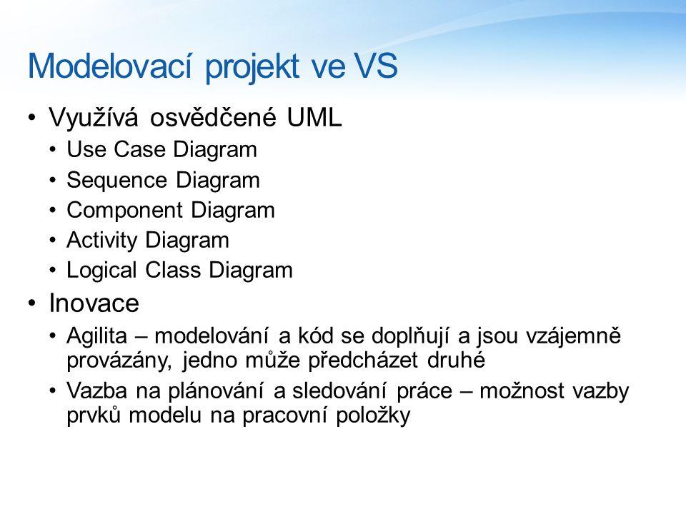 Modelovací projekt ve VS Využívá osvědčené UML Use Case Diagram Sequence Diagram Component Diagram Activity Diagram Logical Class Diagram Inovace Agilita – modelování a kód se doplňují a jsou vzájemně provázány, jedno může předcházet druhé Vazba na plánování a sledování práce – možnost vazby prvků modelu na pracovní položky