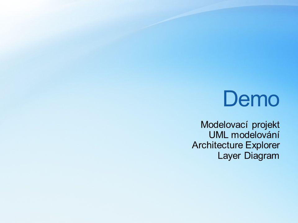 Demo Modelovací projekt UML modelování Architecture Explorer Layer Diagram