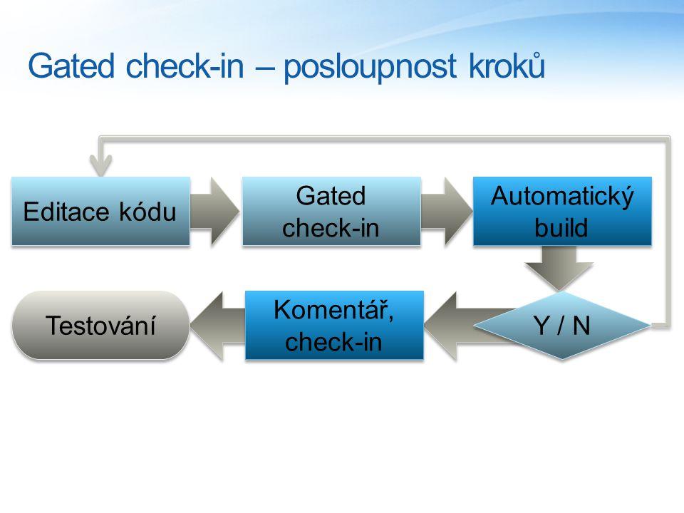 Gated check-in – posloupnost kroků Editace kódu Gated check-in Automatický build Komentář, check-in Y / N Testování