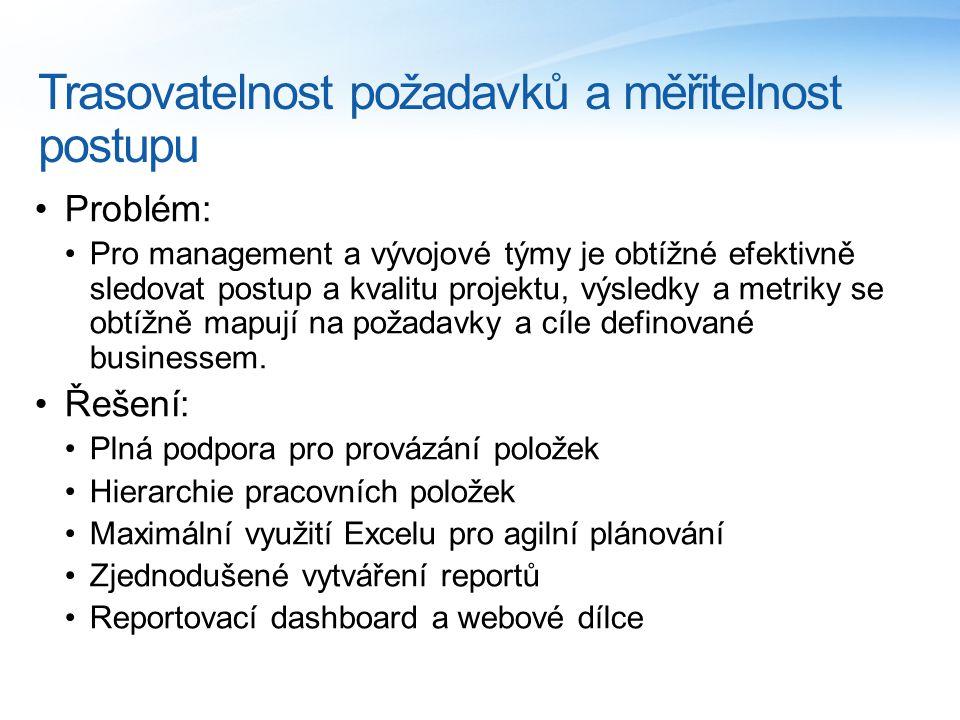 Pracovní položky v TFS 2008 Výborné pro sledování práce Vytváření a sledování scénářů, úloh,...