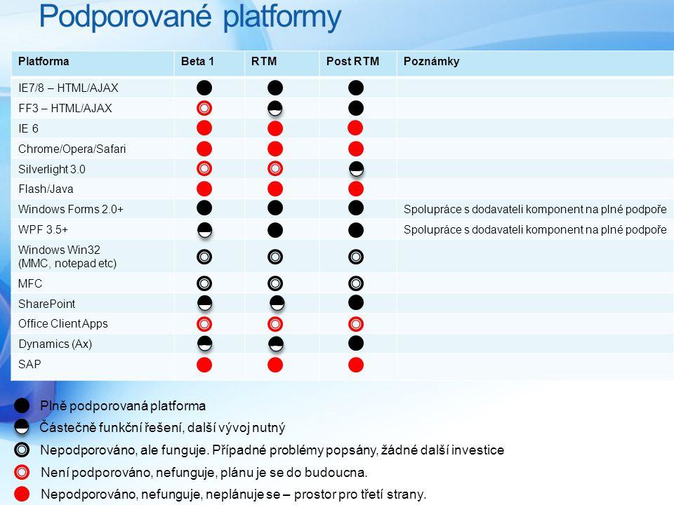 PlatformaBeta 1RTMPost RTMPoznámky IE7/8 – HTML/AJAX FF3 – HTML/AJAX IE 6 Chrome/Opera/Safari Silverlight 3.0 Flash/Java Windows Forms 2.0+Spolupráce s dodavateli komponent na plné podpoře WPF 3.5+Spolupráce s dodavateli komponent na plné podpoře Windows Win32 (MMC, notepad etc) MFC SharePoint Office Client Apps Dynamics (Ax) SAP Plně podporovaná platforma Není podporováno, nefunguje, plánu je se do budoucna.