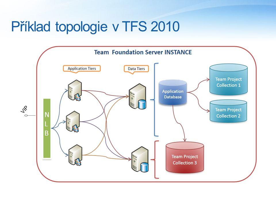 Příklad topologie v TFS 2010