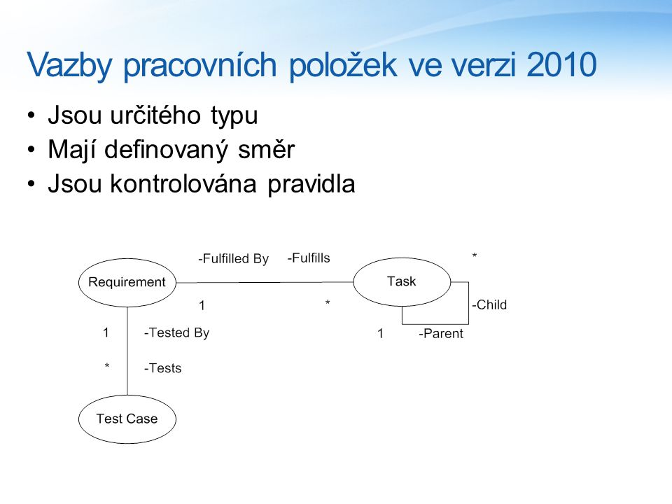 Vazby pracovních položek ve verzi 2010 Jsou určitého typu Mají definovaný směr Jsou kontrolována pravidla