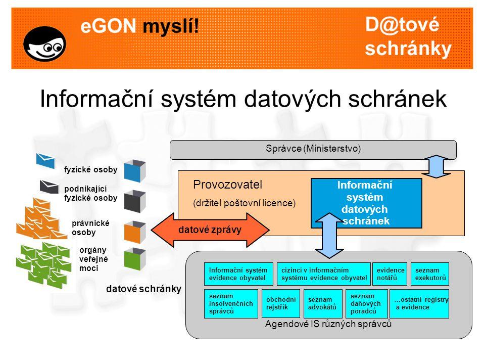 Informační systém datových schránek Agendové IS různých správců Informační systém datových schránek Správce (Ministerstvo) datové zprávy datové schrán
