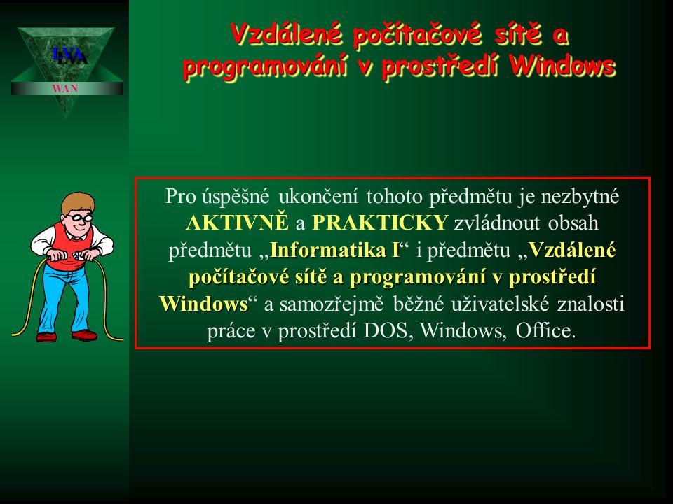 Vzdálené počítačové sítě a programování v prostředí Windows Okruhy ke zkoušce z předmětu: Ing. Zdeněk Votruba LVALVA