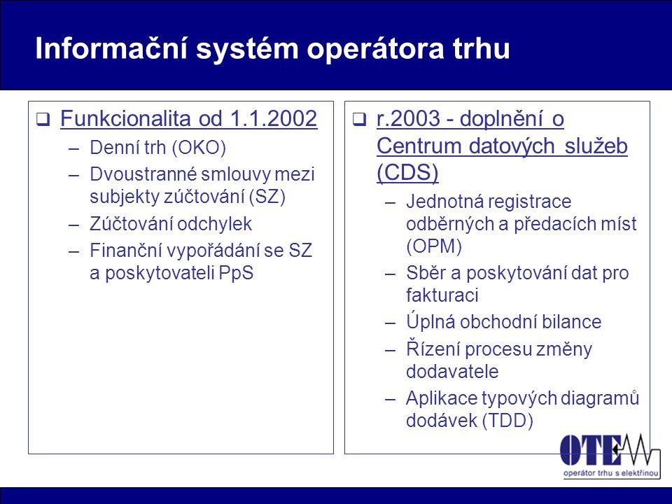 Informační systém operátora trhu  Funkcionalita od 1.1.2002 –Denní trh (OKO) –Dvoustranné smlouvy mezi subjekty zúčtování (SZ) –Zúčtování odchylek –Finanční vypořádání se SZ a poskytovateli PpS  r.2003 - doplnění o Centrum datových služeb (CDS) –Jednotná registrace odběrných a předacích míst (OPM) –Sběr a poskytování dat pro fakturaci –Úplná obchodní bilance –Řízení procesu změny dodavatele –Aplikace typových diagramů dodávek (TDD)