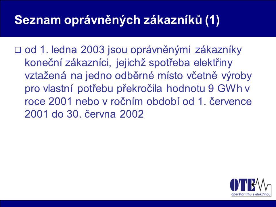 Seznam oprávněných zákazníků (2)  Do 31.