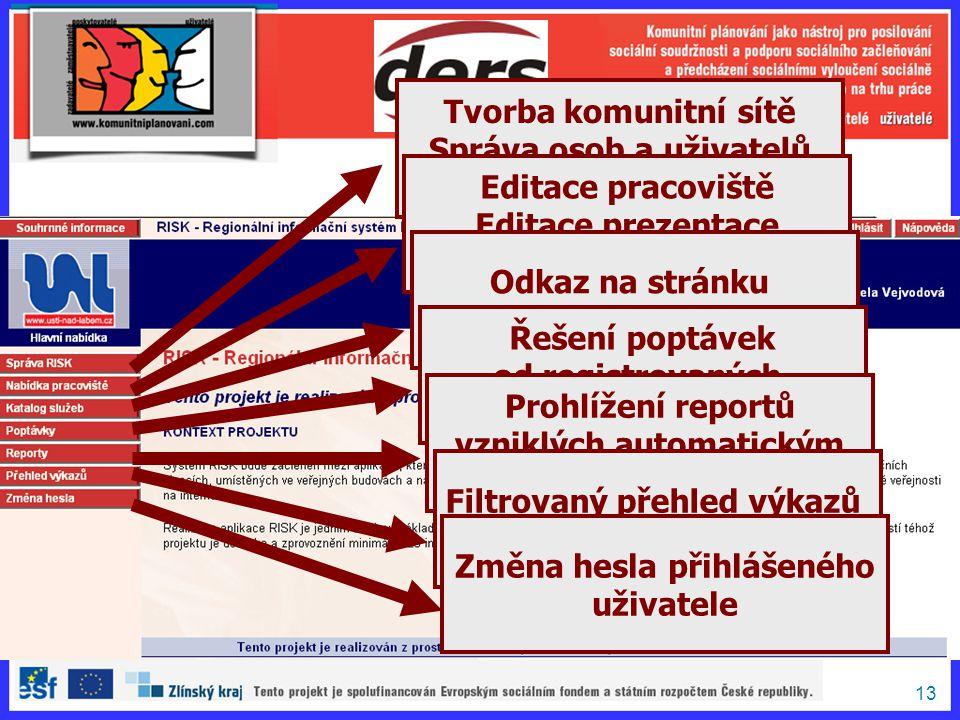 13 Tvorba komunitní sítě Správa osob a uživatelů Správa číselníků Editace pracoviště Editace prezentace Vyplňování výkazů Odkaz na stránku katalogu sl