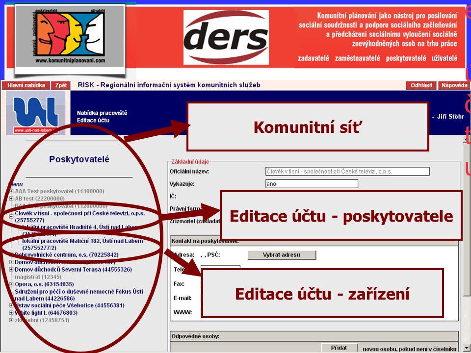 15 Editace účtuEditace účtu Editace účtu - poskytovatele Editace účtu - zařízení Komunitní síť
