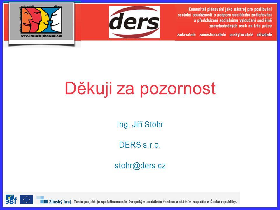 Děkuji za pozornost Ing. Jiří Stöhr DERS s.r.o. stohr@ders.cz