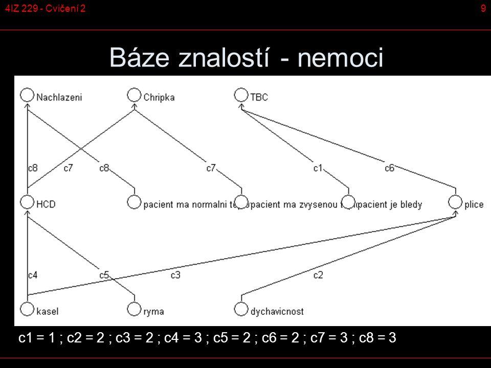 94IZ 229 - Cvičení 2 Báze znalostí - nemoci c1 = 1 ; c2 = 2 ; c3 = 2 ; c4 = 3 ; c5 = 2 ; c6 = 2 ; c7 = 3 ; c8 = 3