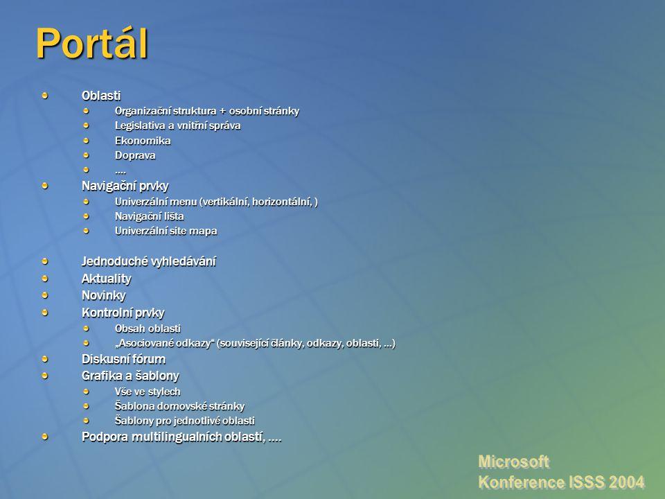 Portál Oblasti Organizační struktura + osobní stránky Legislativa a vnitřní správa EkonomikaDoprava....