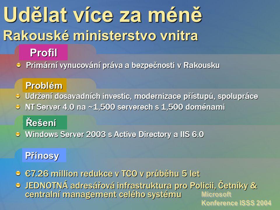 Profil Udělat více za méně Rakouské ministerstvo vnitra Problém Řešení Primární vynucování práva a bezpečnosti v Rakousku Přínosy Udržení dosavadních investic, modernizace přístupů, spolupráce NT Server 4.0 na ~1,500 serverech s 1,500 doménami Windows Server 2003 s Active Directory a IIS 6.0 €7.26 million redukce v TCO v průběhu 5 let JEDNOTNÁ adresářová infrastruktura pro Policii, Četníky & centralní management celého systému