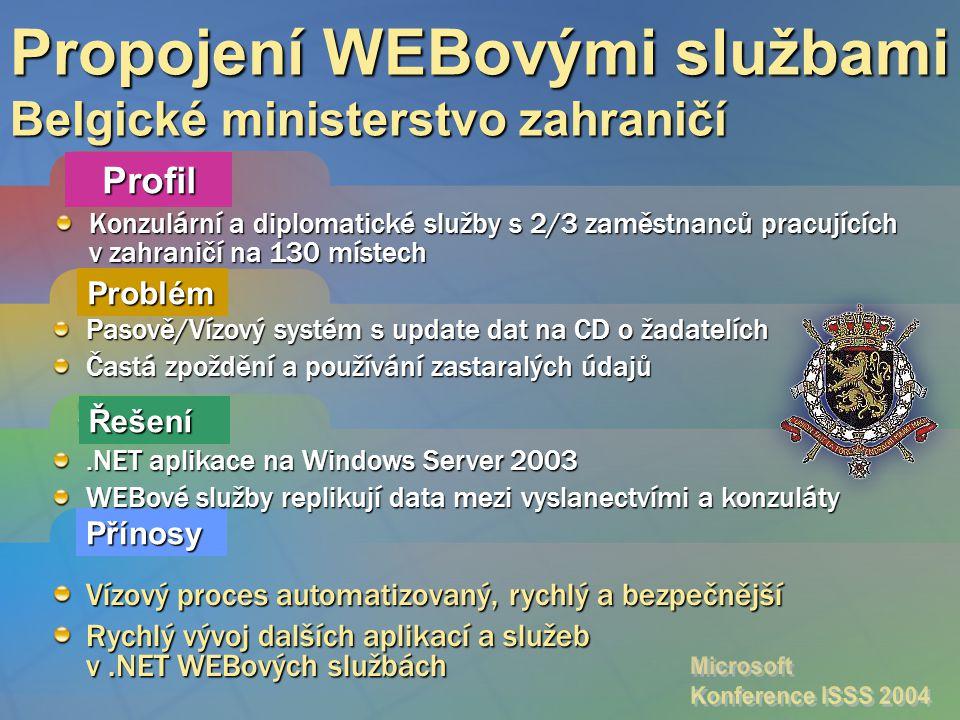 Profil Propojení WEBovými službami Belgické ministerstvo zahraničí Problém Řešení Konzulární a diplomatické služby s 2/3 zaměstnanců pracujících v zahraničí na 130 místech Přínosy Pasově/Vízový systém s update dat na CD o žadatelích Častá zpoždění a používání zastaralých údajů.NET aplikace na Windows Server 2003 WEBové služby replikují data mezi vyslanectvími a konzuláty Vízový proces automatizovaný, rychlý a bezpečnější Rychlý vývoj dalších aplikací a služeb v.NET WEBových službách