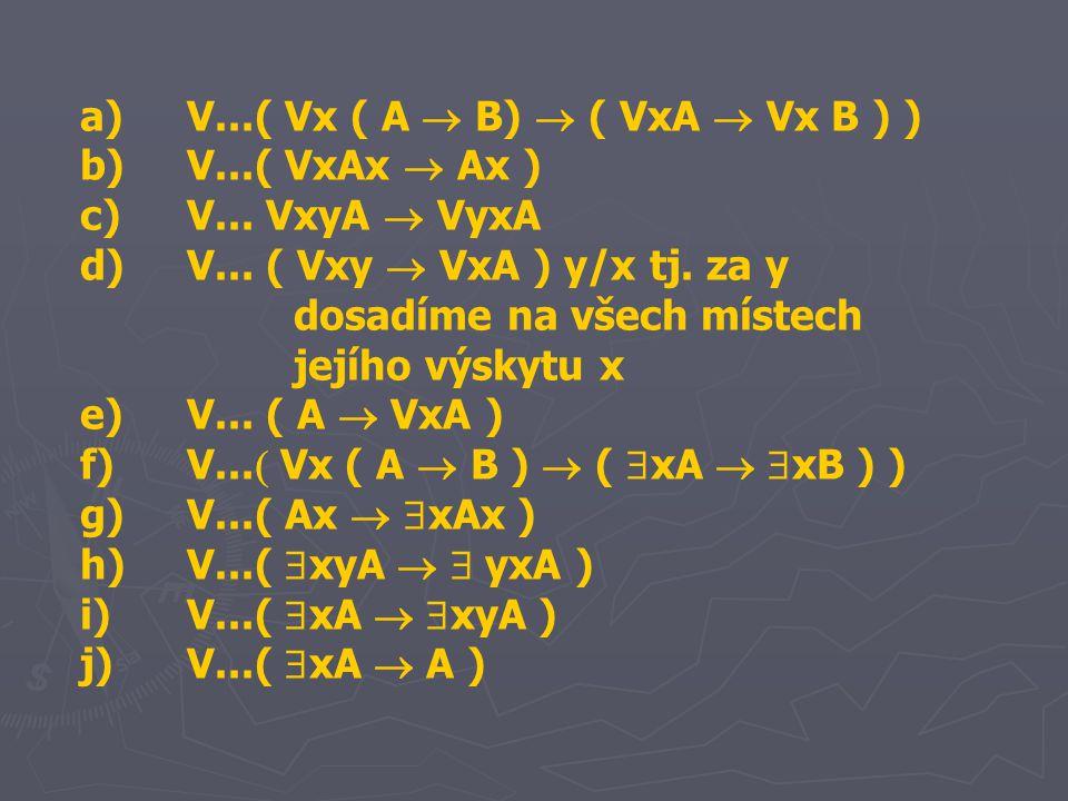 a)V...( Vx ( A  B)  ( VxA  Vx B ) ) b)V...( VxAx  Ax ) c)V... VxyA  VyxA d)V... ( Vxy  VxA ) y/x tj. za y dosadíme na všech místech jejího výsky