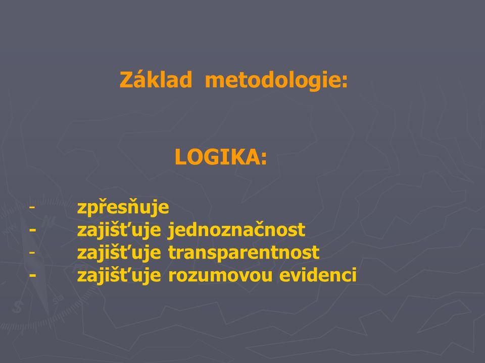 Základ metodologie: LOGIKA: - zpřesňuje - zajišťuje jednoznačnost - zajišťuje transparentnost - zajišťuje rozumovou evidenci