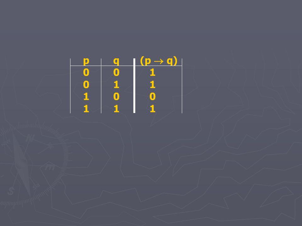 pq (p  q) 00 1 01 1 10 0 11 1