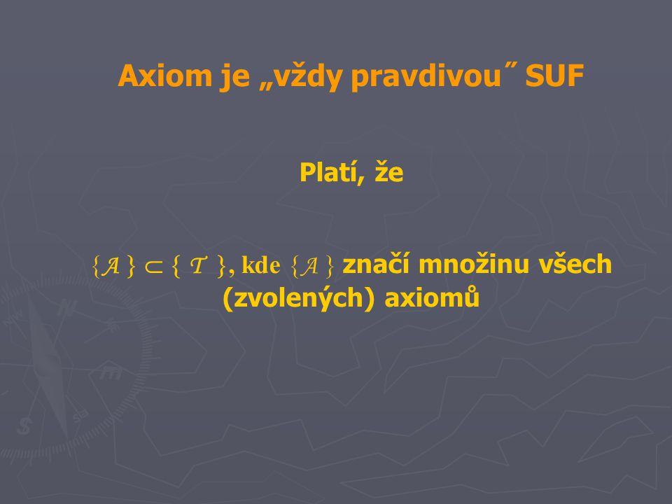 "Axiom je ""vždy pravdivou˝ SUF Platí, že  A    T , kde  A  značí množinu všech (zvolených) axiomů"