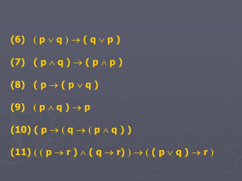 (6)  p  q   ( q  p ) (7) ( p  q )  ( p  p ) (8) ( p  ( p  q ) (9)  p  q )  p (10) ( p   q   p  q ) ) (11)   p  r )  ( q  r)  