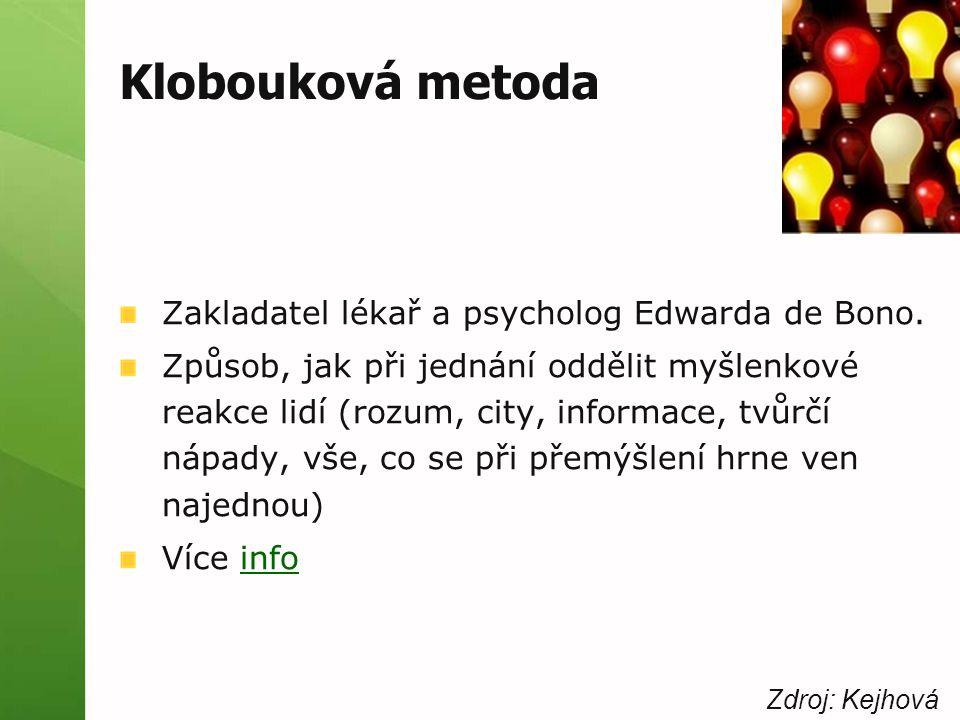 Klobouková metoda Zakladatel lékař a psycholog Edwarda de Bono.