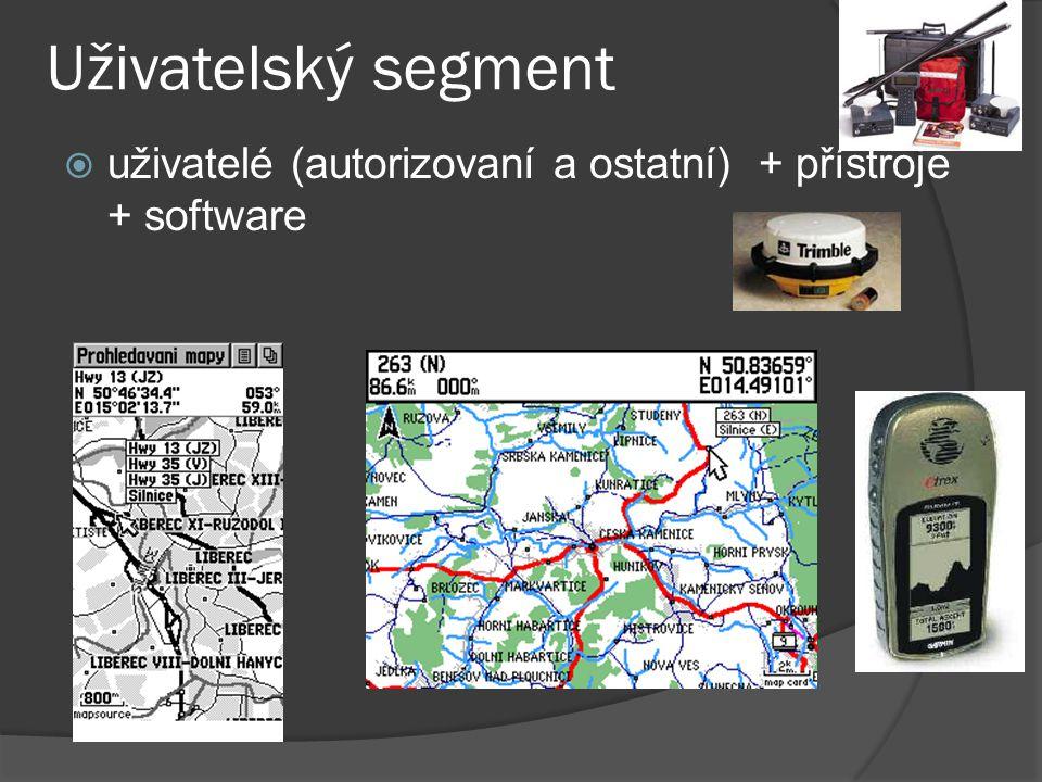 Uživatelský segment  uživatelé (autorizovaní a ostatní) + přístroje + software
