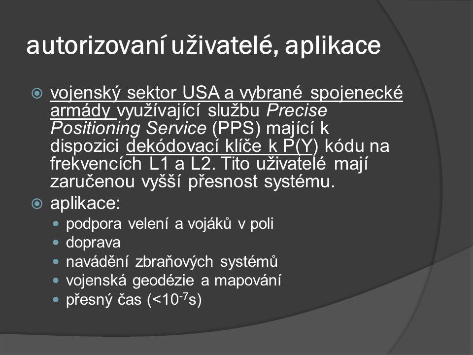 autorizovaní uživatelé, aplikace  vojenský sektor USA a vybrané spojenecké armády využívající službu Precise Positioning Service (PPS) mající k dispo