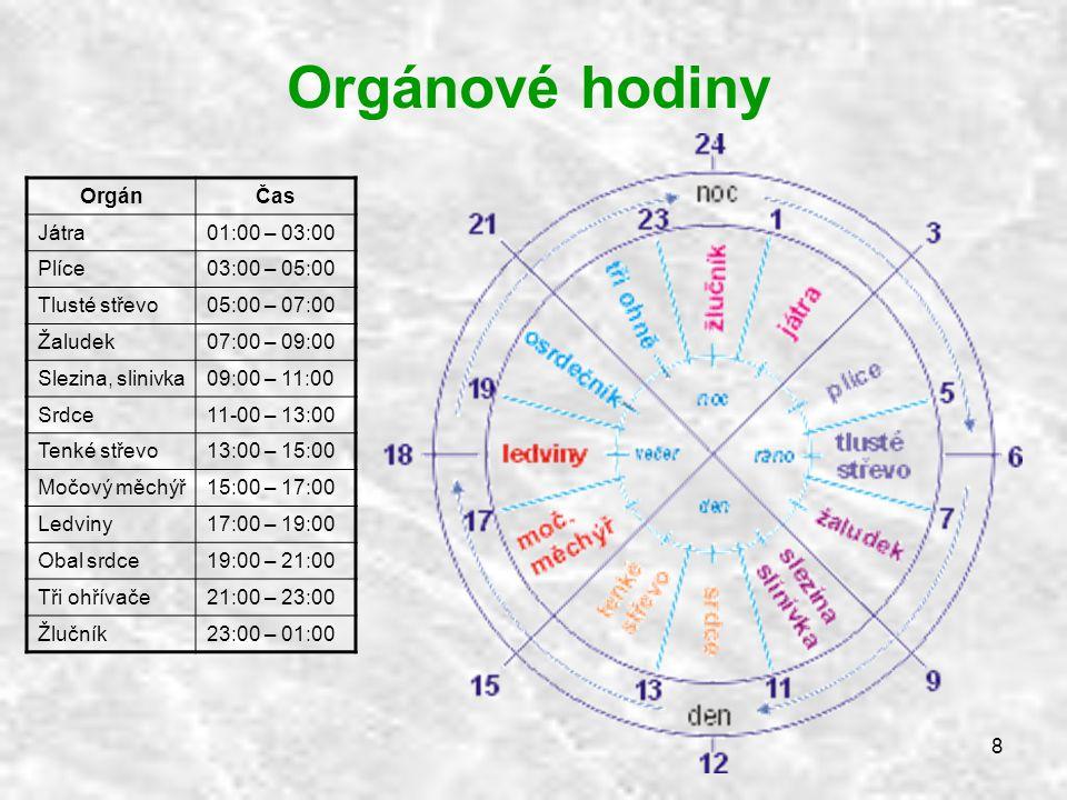 8 Orgánové hodiny OrgánČas Játra01:00 – 03:00 Plíce03:00 – 05:00 Tlusté střevo05:00 – 07:00 Žaludek07:00 – 09:00 Slezina, slinivka09:00 – 11:00 Srdce1