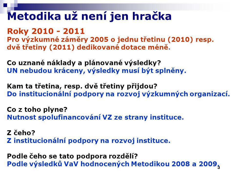 3 Metodika už není jen hračka Roky 2010 - 2011 Pro výzkumné záměry 2005 o jednu třetinu (2010) resp.