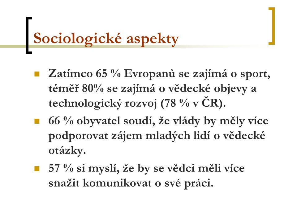 Sociologické aspekty Zatímco 65 % Evropanů se zajímá o sport, téměř 80% se zajímá o vědecké objevy a technologický rozvoj (78 % v ČR).