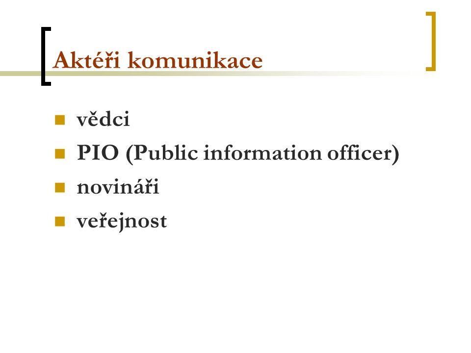 Aktéři komunikace vědci PIO (Public information officer) novináři veřejnost