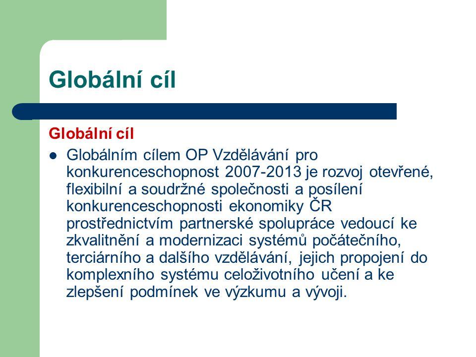Globální cíl Globálním cílem OP Vzdělávání pro konkurenceschopnost 2007-2013 je rozvoj otevřené, flexibilní a soudržné společnosti a posílení konkurenceschopnosti ekonomiky ČR prostřednictvím partnerské spolupráce vedoucí ke zkvalitnění a modernizaci systémů počátečního, terciárního a dalšího vzdělávání, jejich propojení do komplexního systému celoživotního učení a ke zlepšení podmínek ve výzkumu a vývoji.