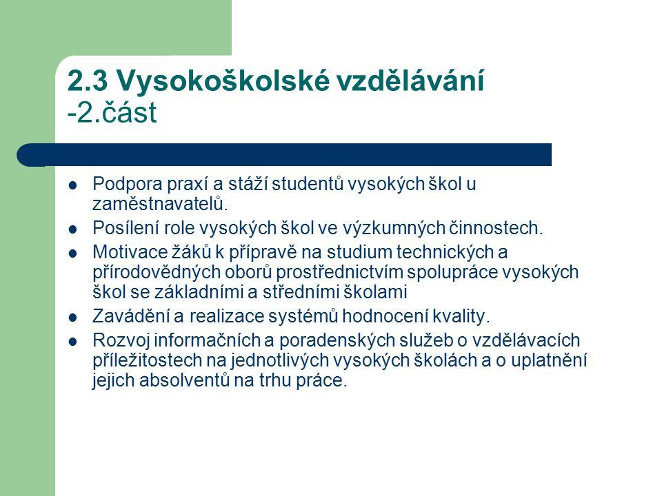 2.3 Vysokoškolské vzdělávání -2.část Podpora praxí a stáží studentů vysokých škol u zaměstnavatelů.