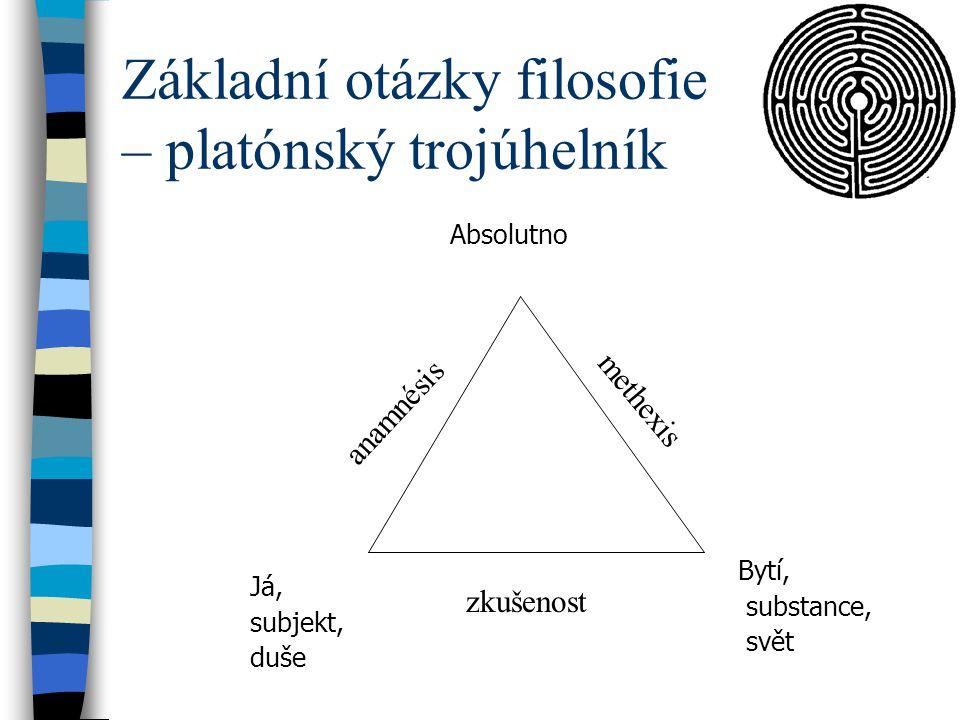 Absolutno Základní otázky filosofie – platónský trojúhelník Já, subjekt, duše Bytí, substance, svět anamnésis methexis zkušenost