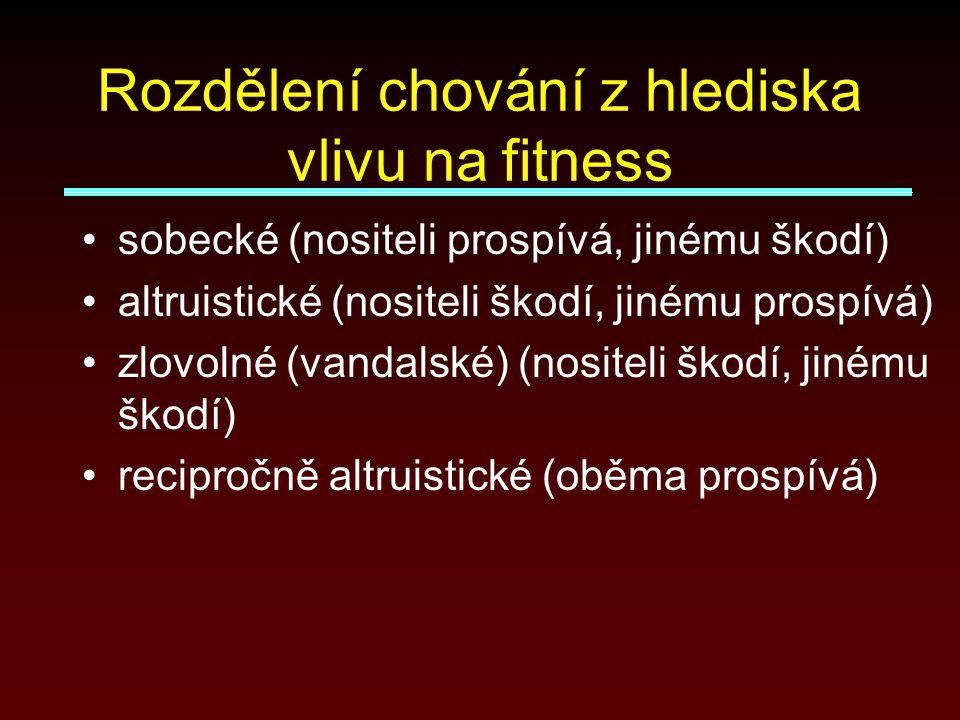 Rozdělení chování z hlediska vlivu na fitness sobecké (nositeli prospívá, jinému škodí) altruistické (nositeli škodí, jinému prospívá) zlovolné (vandalské) (nositeli škodí, jinému škodí) recipročně altruistické (oběma prospívá)