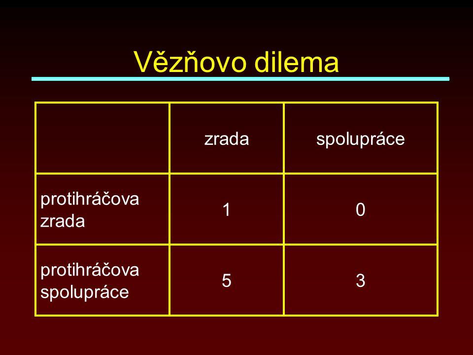 Vězňovo dilema zradaspolupráce protihráčova zrada 10 protihráčova spolupráce 53