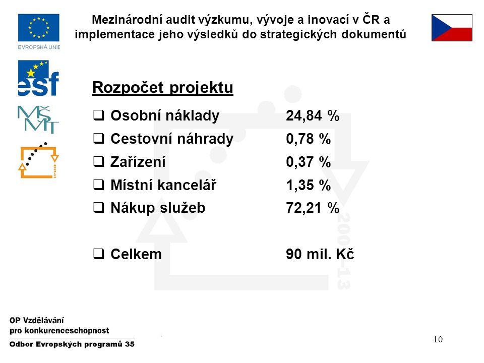 10 Rozpočet projektu  Osobní náklady24,84 %  Cestovní náhrady0,78 %  Zařízení0,37 %  Místní kancelář1,35 %  Nákup služeb72,21 %  Celkem 90 mil.