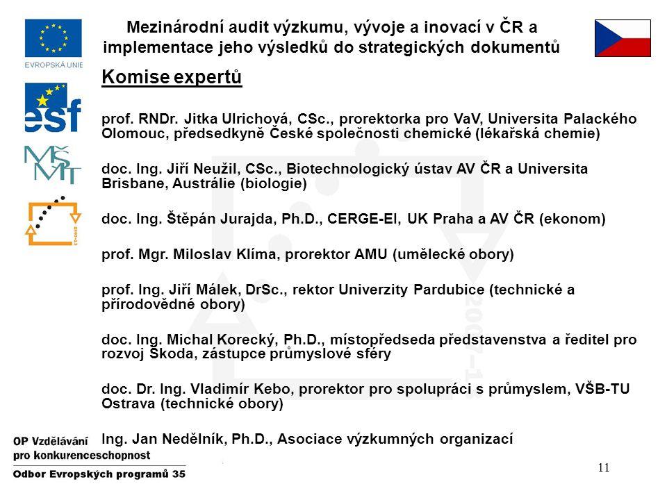 11 Komise expertů prof. RNDr. Jitka Ulrichová, CSc., prorektorka pro VaV, Universita Palackého Olomouc, předsedkyně České společnosti chemické (lékařs