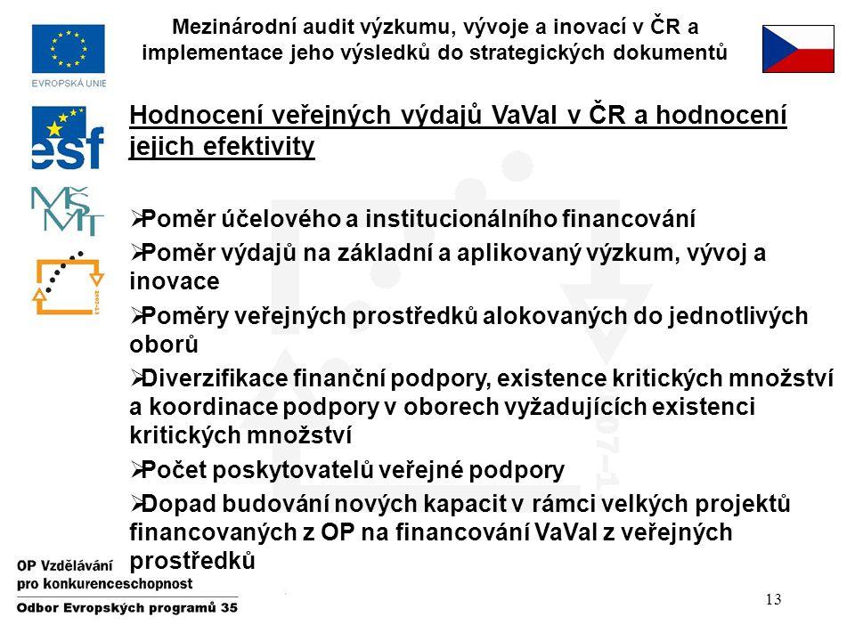 13 Mezinárodní audit výzkumu, vývoje a inovací v ČR a implementace jeho výsledků do strategických dokumentů Hodnocení veřejných výdajů VaVaI v ČR a ho