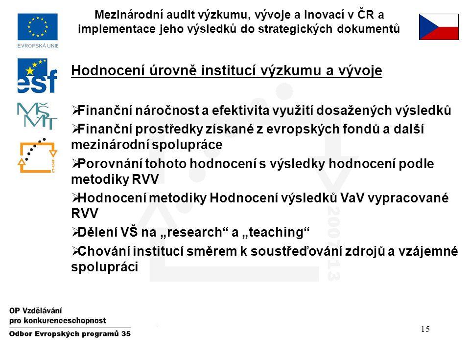15 Mezinárodní audit výzkumu, vývoje a inovací v ČR a implementace jeho výsledků do strategických dokumentů Hodnocení úrovně institucí výzkumu a vývoj