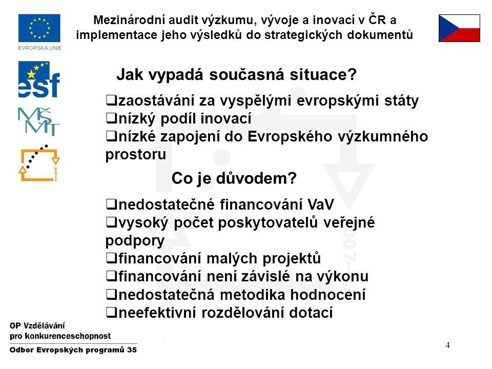 4 Mezinárodní audit výzkumu, vývoje a inovací v ČR a implementace jeho výsledků do strategických dokumentů Co je důvodem?  nedostatečné financování V