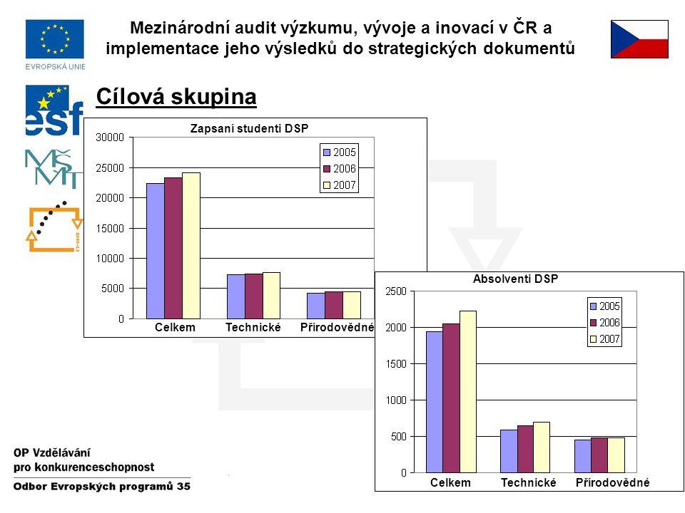 7 Cílová skupina Mezinárodní audit výzkumu, vývoje a inovací v ČR a implementace jeho výsledků do strategických dokumentů CelkemTechnickéPřírodovědné