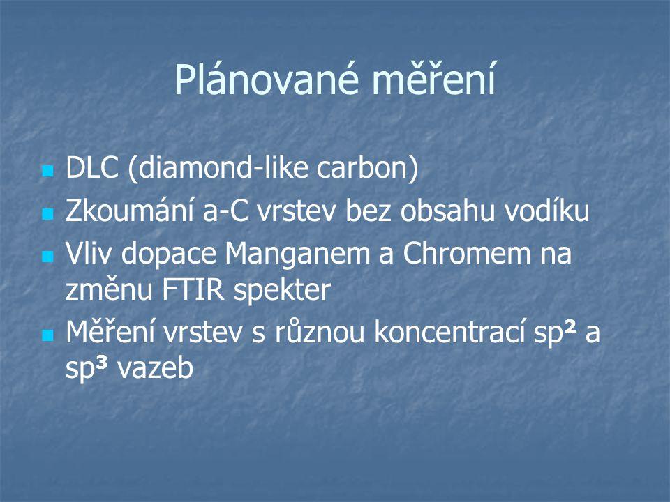 Plánované měření DLC (diamond-like carbon) Zkoumání a-C vrstev bez obsahu vodíku Vliv dopace Manganem a Chromem na změnu FTIR spekter Měření vrstev s