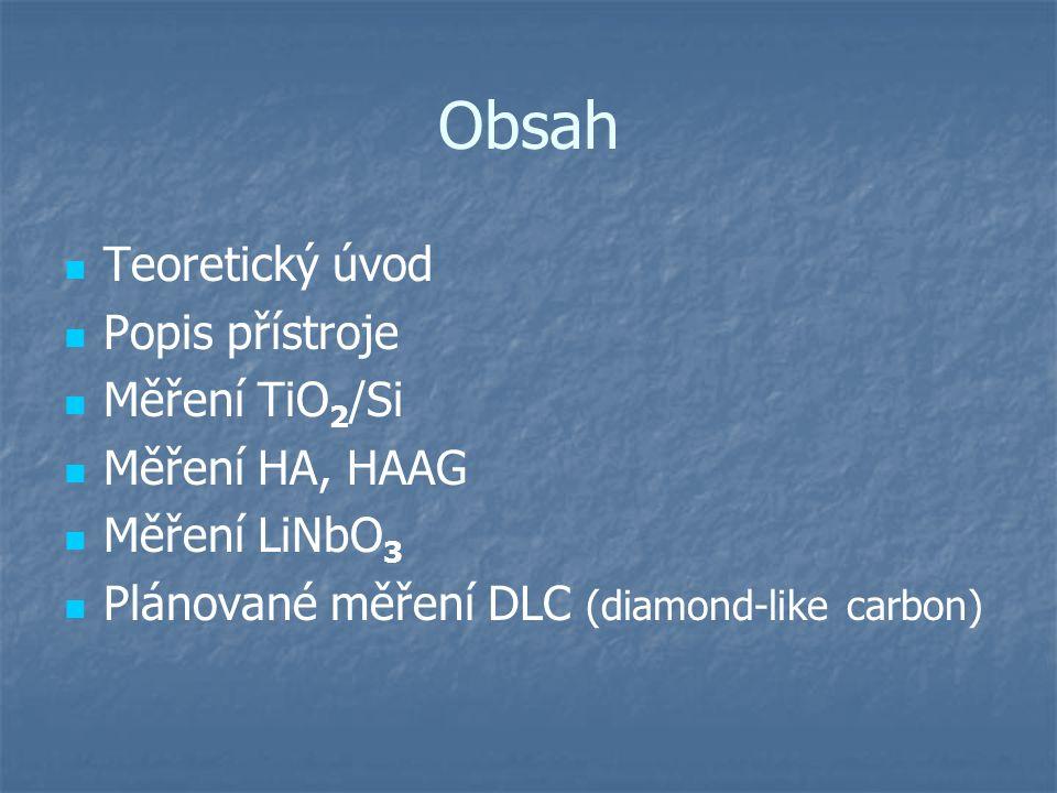 Obsah Teoretický úvod Popis přístroje Měření TiO 2 /Si Měření HA, HAAG Měření LiNbO 3 Plánované měření DLC (diamond-like carbon)