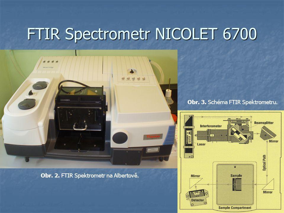 FTIR Spektrometr NICOLET 6700 Pracuje v daleké a střední IČ oblasti Pracuje v daleké a střední IČ oblasti Je vybaven děličem paprskůstenkou vrstvou germánia na nosiči z KBr Je vybaven děličem paprsků s tenkou vrstvou germánia na nosiči z KBr Má softwarově měnitelné detektory: Má softwarově měnitelné detektory: - Deuterovaný triglycinsulfát (DTGS KBr nebo DTGS - Poly) - Mercury-cadmium-telluride (MTCA), detektor vyžadující chlazení dusíkem Pro vlastní zpracování spekter je používán software OMNIC Pro vlastní zpracování spekter je používán software OMNIC