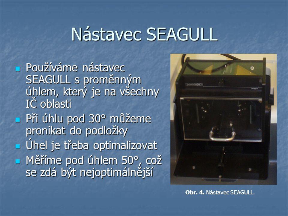 Nástavec SEAGULL Používáme nástavec SEAGULL s proměnným úhlem, který je na všechny IČ oblasti Používáme nástavec SEAGULL s proměnným úhlem, který je n