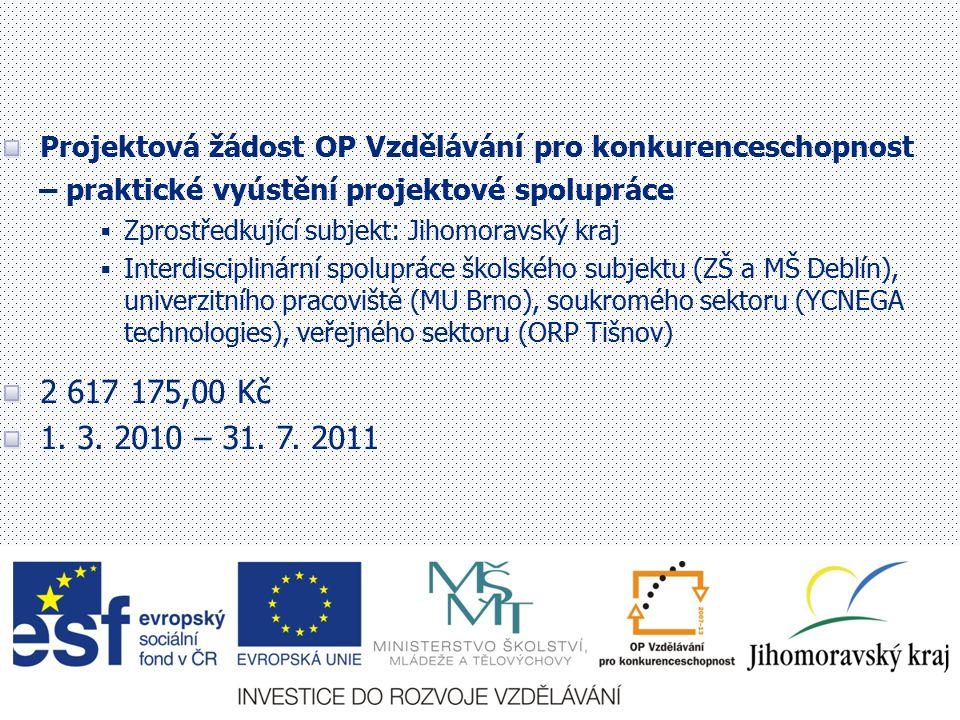 2 Projektová žádost OP Vzdělávání pro konkurenceschopnost – praktické vyústění projektové spolupráce  Zprostředkující subjekt: Jihomoravský kraj  Interdisciplinární spolupráce školského subjektu (ZŠ a MŠ Deblín), univerzitního pracoviště (MU Brno), soukromého sektoru (YCNEGA technologies), veřejného sektoru (ORP Tišnov) 2 617 175,00 Kč 1.