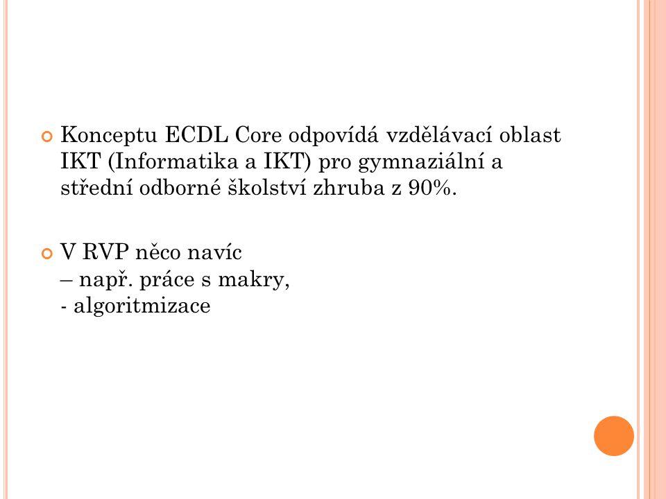 Konceptu ECDL Core odpovídá vzdělávací oblast IKT (Informatika a IKT) pro gymnaziální a střední odborné školství zhruba z 90%.