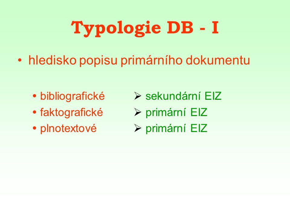 Typologie DB - II hledisko obsahu (obory lidské činnosti)  společenské vědy  technické obory  multioborové EIZ  přírodní vědy  speciální EIZ Biologie Vědy o Zemi Chemie Fyzika Matematika